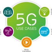 5G Speed will Evolve the World Part 3