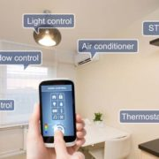 Best Smart Home Devices for 2019